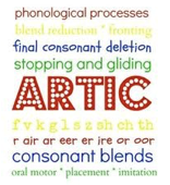 Articulation Word Art
